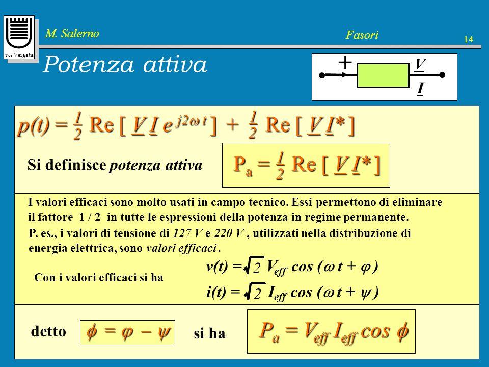 p(t) = Re [ V I e j2w t ] + Re [ V I* ]